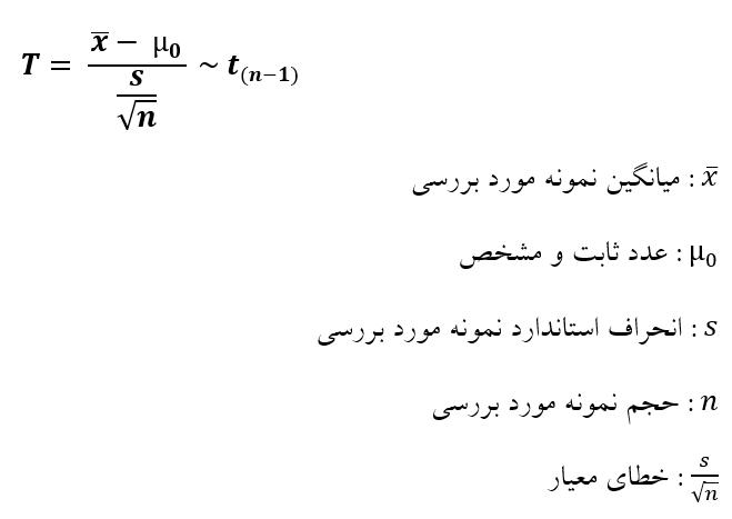 فرمول آزمون تی تک نمونه ای در SPSS