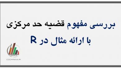مفهوم قضیه حد مرکزی در R