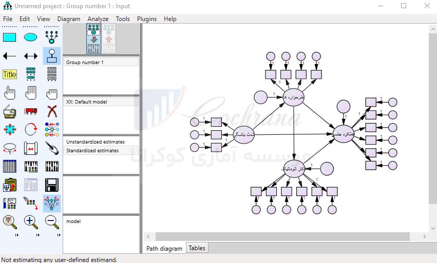 رسم نهایی مدل معادلات ساختاری در Amos