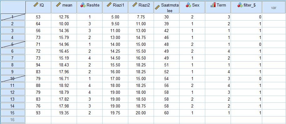 انتخاب نمونه مورد نیاز (Select Case) در SPSS شکل (5)