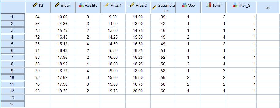انتخاب نمونه مورد نیاز (Select Case) در SPSS شکل (6)